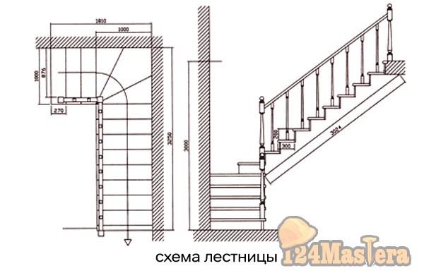 Расчет лестницы на второй этаж своими руками фото