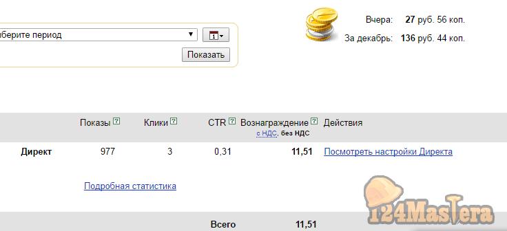 Как заработать с Рекламной Сетью Яндекса РСЯ