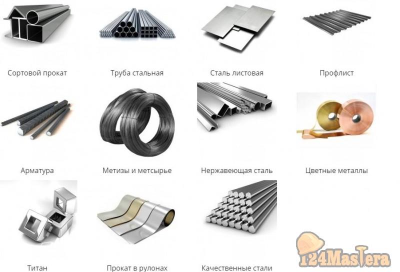 Продажа оцинкованного металла